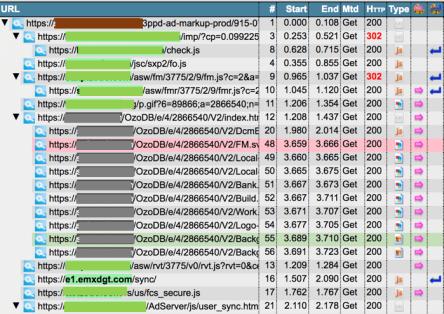 HTML5 Call Chain